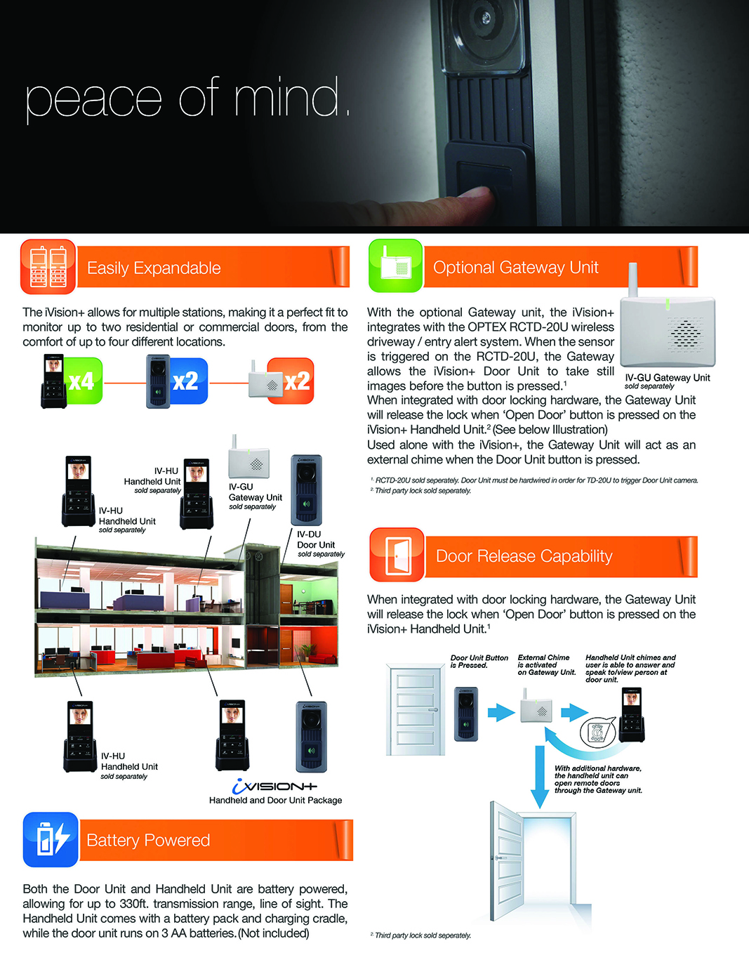 OPTEX iVision+ Literature_Page_3
